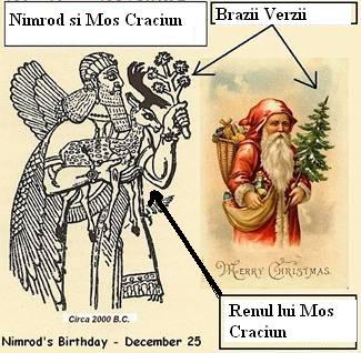 Nimrod vs Mos craciun